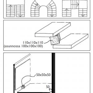 Rakennuksen käyttöturvallisuus Määräykset ja ohjeet 2001